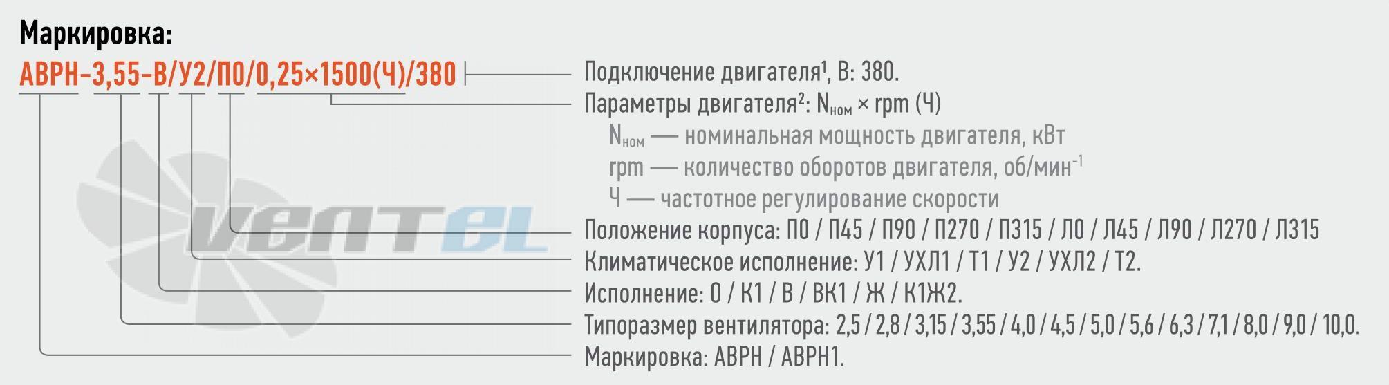 Маркировка и наименование АВРН 5,0 радиальный