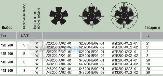 Осевые A4D200-AA04-02  200