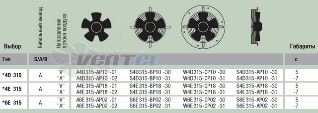 вентилятор W4E315-CP18-31 каталоги