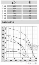 Ebmpapst купить G2E160-AY47-01