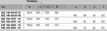 Ebmpapst цены G2E160-AY47-01