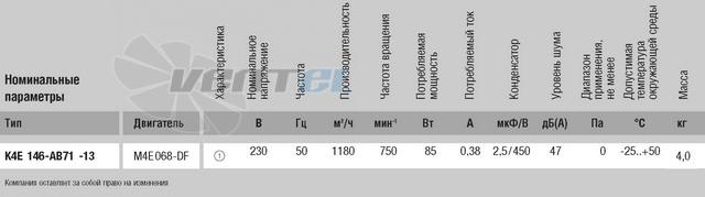 Ebmpapst K4E146-AB71-13 каталог