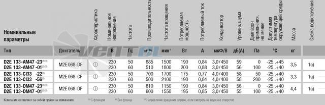 Ebmpapst D2E133-AM47-23 каталог