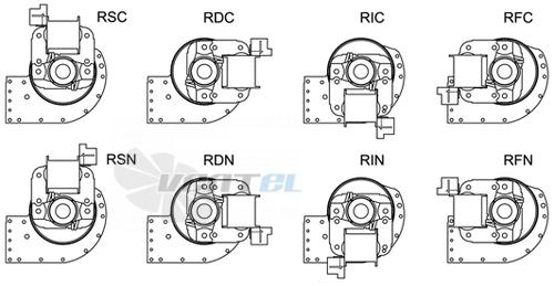 Расположение двигателя с радиальными фастонами (таблица 1)