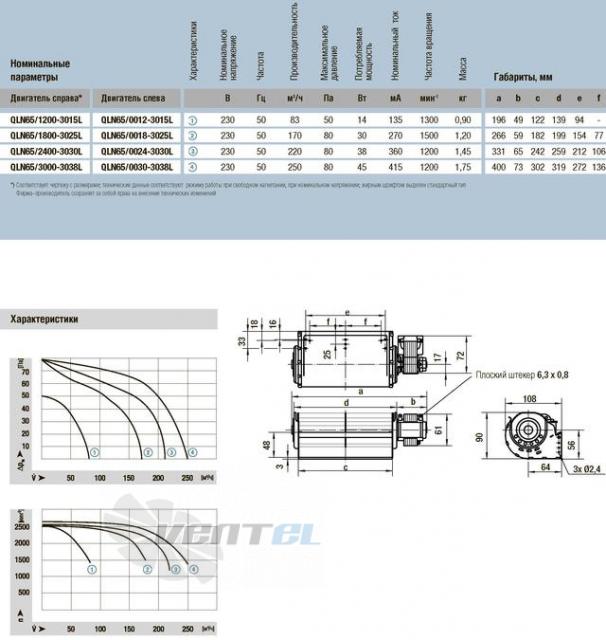 Тангенциальный вентилятор EBMPAPST