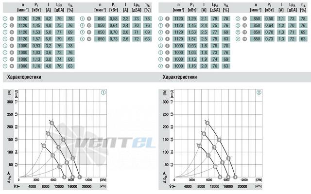 Вентилятор S3G650-BA11-13 схемы