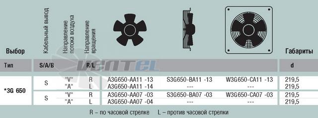 EBMPAPST S3G650-BA11-13 поставки