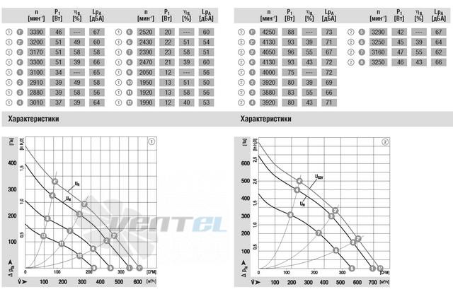 Вентилятор R1G175-AB41-02 цена