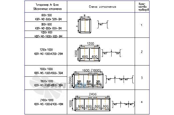 Обозначение элементов на схеме автоматики