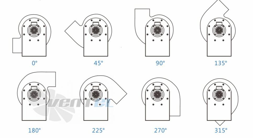 Варианты положения корпуса Meansoon MPCF-4T250