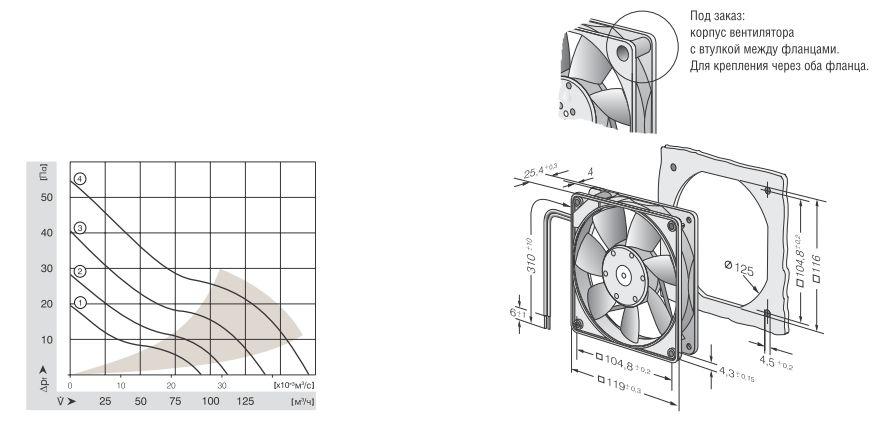 Вентилятор 4414F 119x119x25 схемы