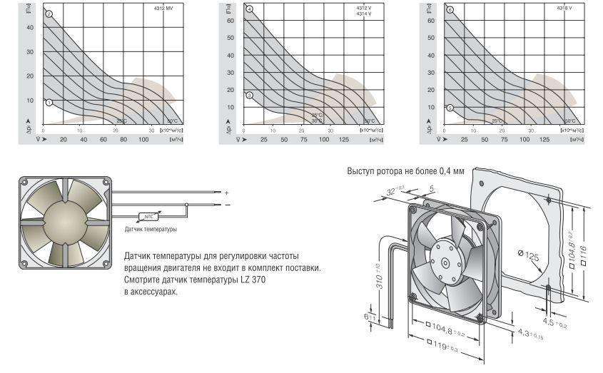 Вентилятор 4318V 119x119x32 схемы