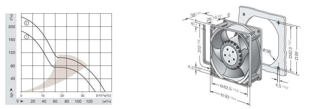 Вентилятор 3218JN 92x92x38мм цена