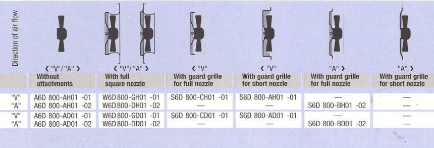 Варианты исполнения и конструкции W6D800-GD01-01