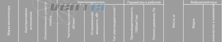 Технические характеристики ВР 80-75 №16
