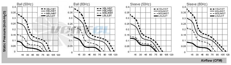 SUNON вентилятор SP100A.1123XST.GN переменного тока AC (120X120X38) поставки
