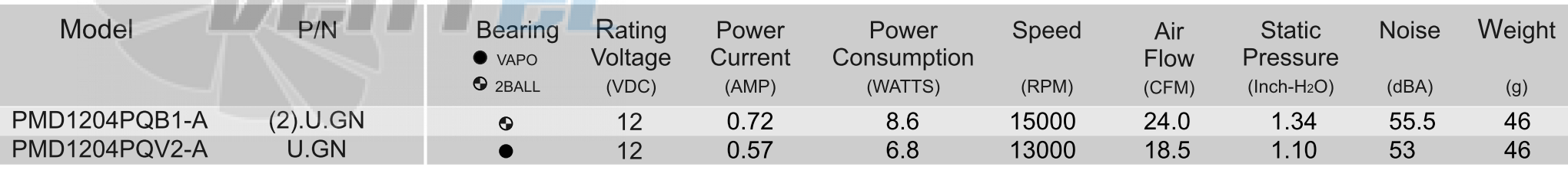 Технические характеристики Sunon PMD1204PQV2-A