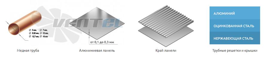 Особенности теплообменного оборудования Terrafrigo