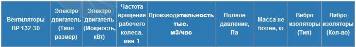 Рабочие параметры BP 6-28 №4