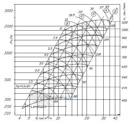 График аэродинамических характеристик ВР 15-45 №6,3 исп 5
