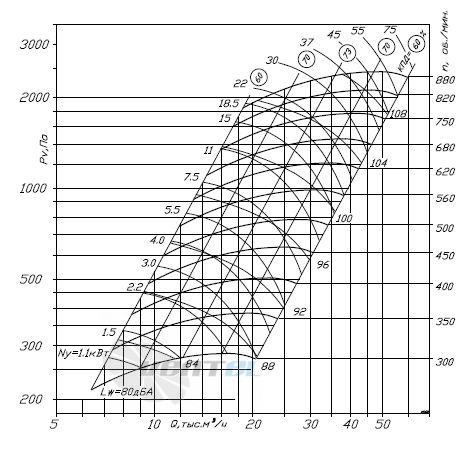 График аэродинамических характеристик ВР 15-45 №8 исп 5