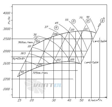 График ВР 15-45 №8, подбор рабочей точки исп 1