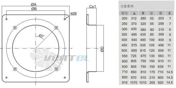 Размеры монтажной плиты Sanmu YWF-K-4D350-Z