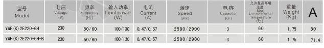 Характеристики Sanmu YWF-K-2E220-GH