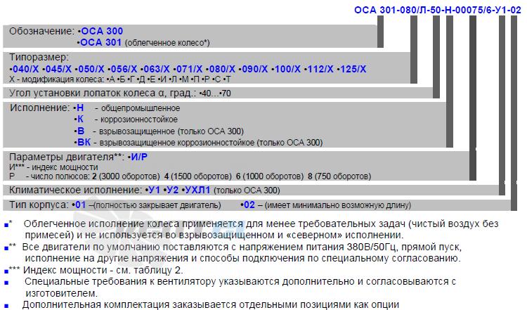 Расшифровка наименоваия и маркировки Веза ОСА 300-071 2ух полюсной
