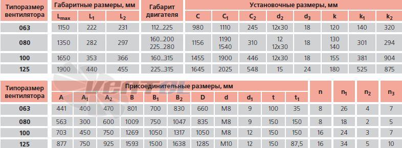 Таблица размеров Веза ВРАВ-063-ДУ исполнение 5
