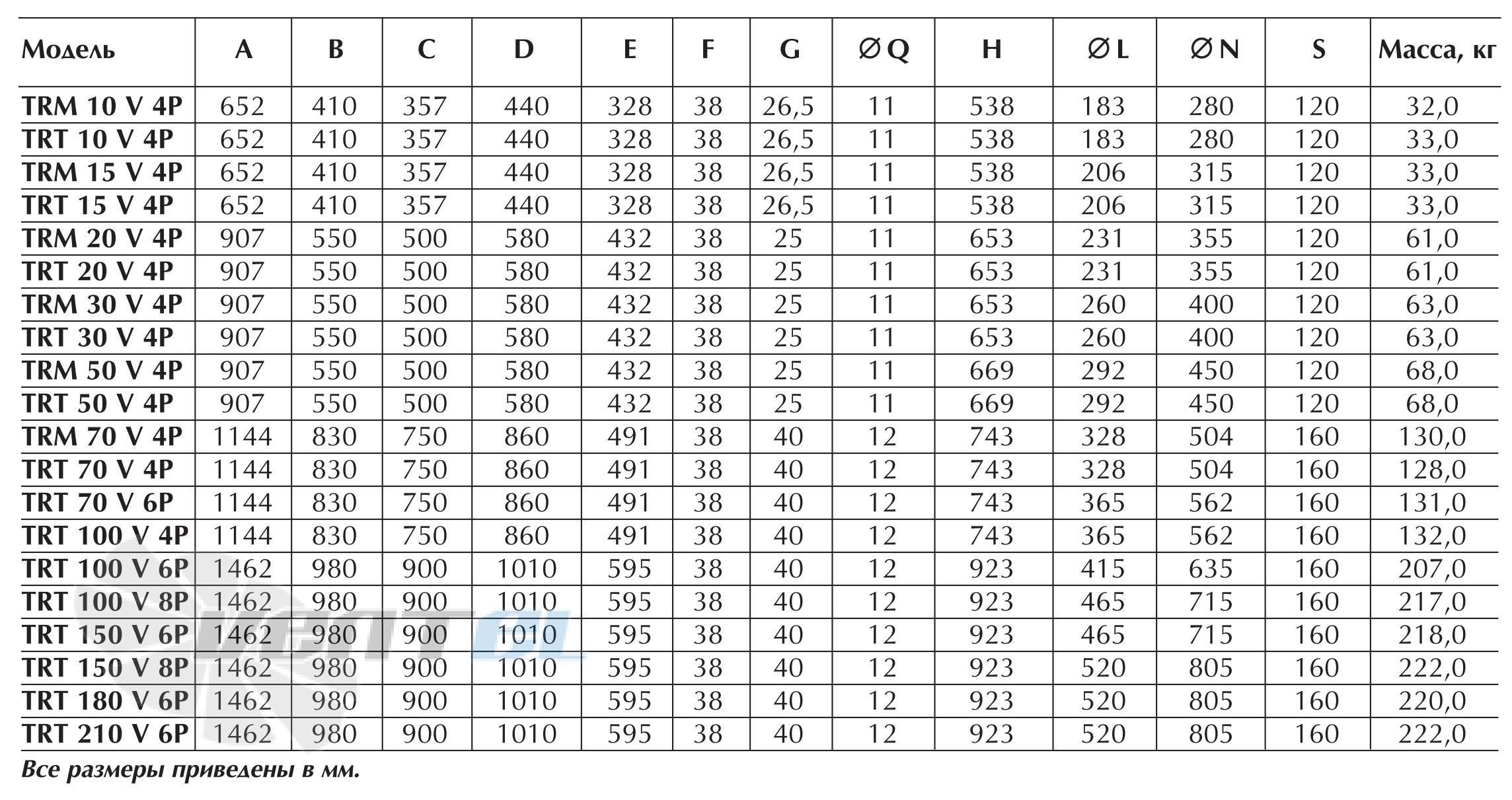 Сводная таблица размеров