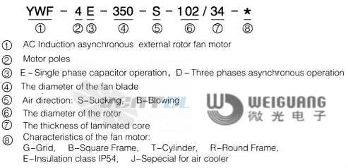 Радиальные вентиляторы Weiguang YWF 500 мм