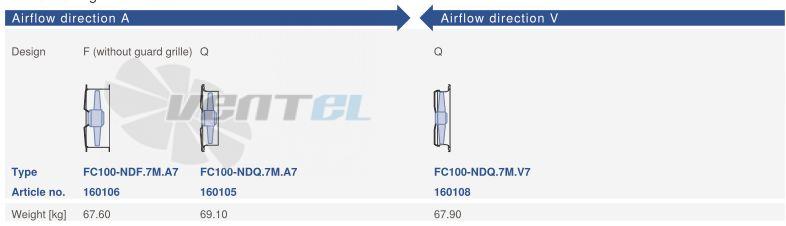 Цена Ziehl-abegg FC100-NDF.7M.A7