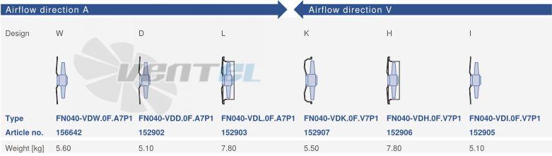 Цена Ziehl-abegg FN040-VDK.0F.V7P1