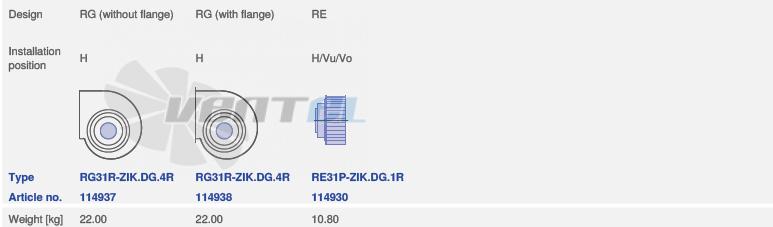 вентилятор RE28P-ZIK.DC.1R исполнение, артикул,