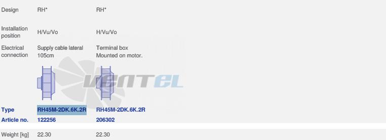вентилятор RH45M-2DK.6K.2R