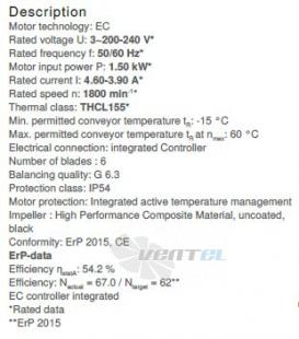 Вентилятор Ziehl-abegg RH45V-ZIK.DC.1R  3- фазный 220V цены, каталоги, прайсы