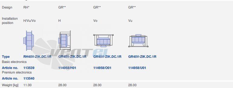 вентилятор RH45V-ZIK.DC.1R  3- фазный 220V исполнение, артикул,