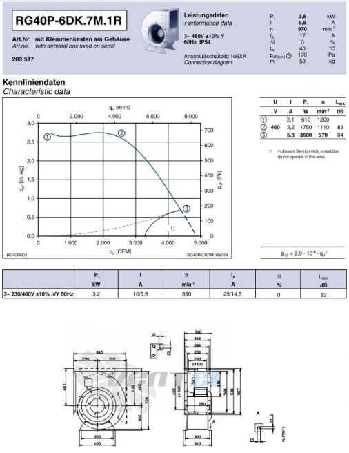 Ziehl-abegg RG40P-6DK.7M.1R центробежный одностороннего всасывания
