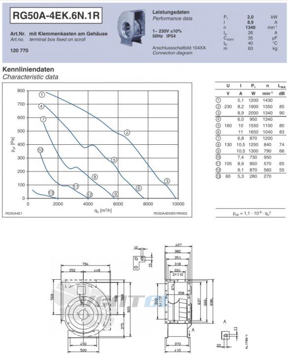Ziehl-abegg RG50A-4EK.6N.1R центробежный одностороннего всасывания