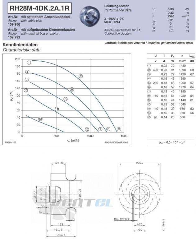 Ziehl-abegg RH28M-4DK.2A.1R рабочие колеса купить, каталог, радиальные