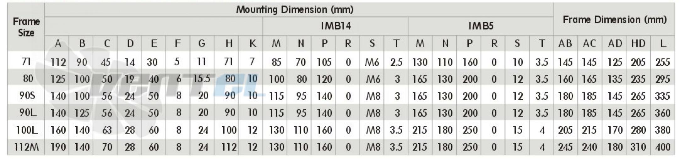 Габаритные размеры ABLE MC90L-2 1,1kW
