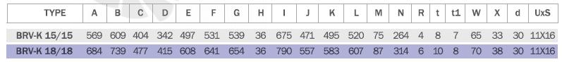 Таблица с размерами Bahcivan BRV-K 15/15