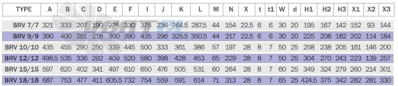 Таблица с размерами Bahcivan BRV 9/9