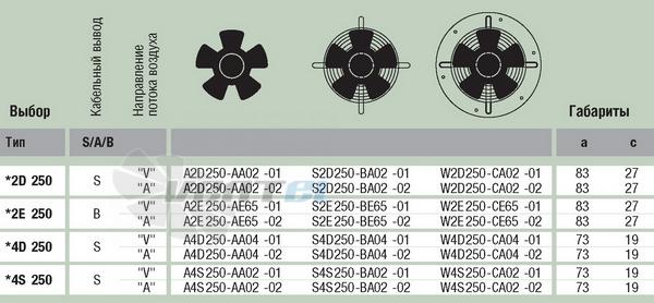 Подбор по характеристикам Ebmpapst A4D250-AA04-02