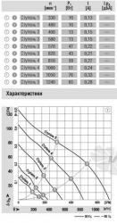 Ebmpapst купить K4E146-AB71-13