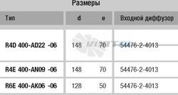 Ebmpapst купить R6E400-AK06-06