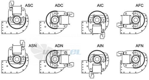Расположение двигателя с радиальными фастонами (таблица 2)