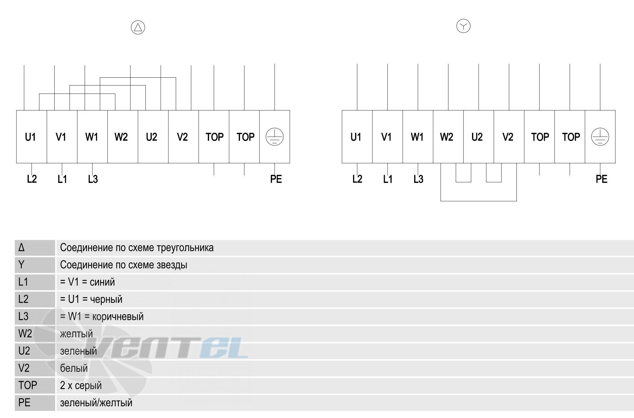 Схема S8D630-AN01-01 подключения