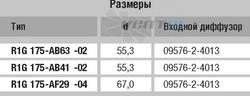EBMPAPST R1G175-AB41-02 каталоги